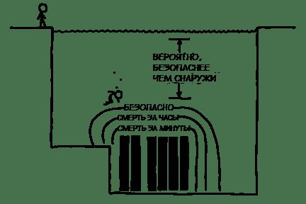 Отказ от ответственности: я карикатурист. Если вы последуете моему совету насчёт безопасности радиоактивных материалов, то вы, вероятно, заслуживаете всего того, что с вами произойдёт.